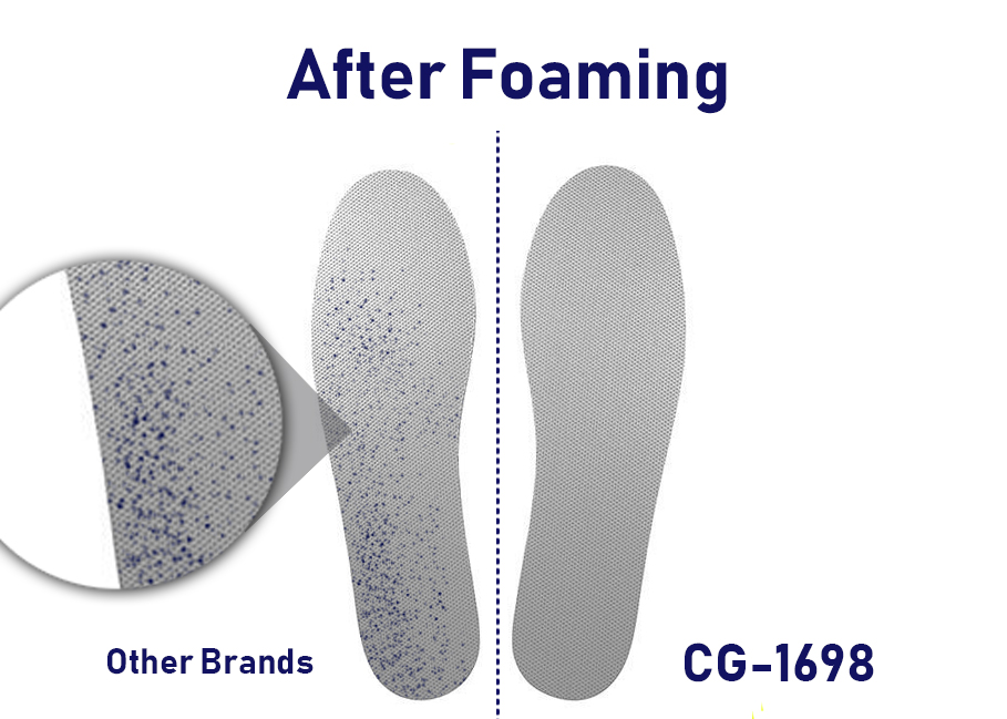 adhesive for insole