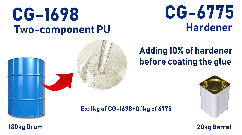 CG-1698